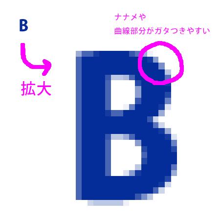 blog_bitvec-bitmap